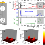 Devon publishes in Journal of Nanophotonics
